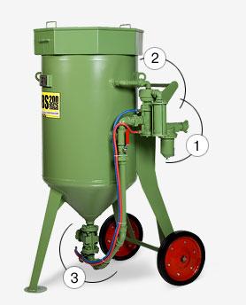 Абразивоструйные аппараты DBS-100 RCS / DBS-200 RCS