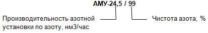 Азотная мембранная установка АМУ-24,5 / 99
