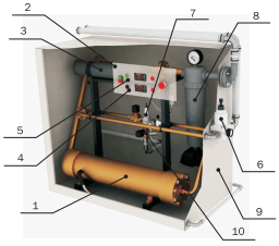 Состав и внешний вид азотных мембранных установок Стандарт