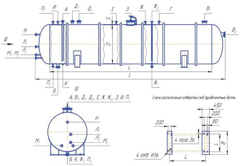 Сосуд цилиндрический горизонтальный типа БС